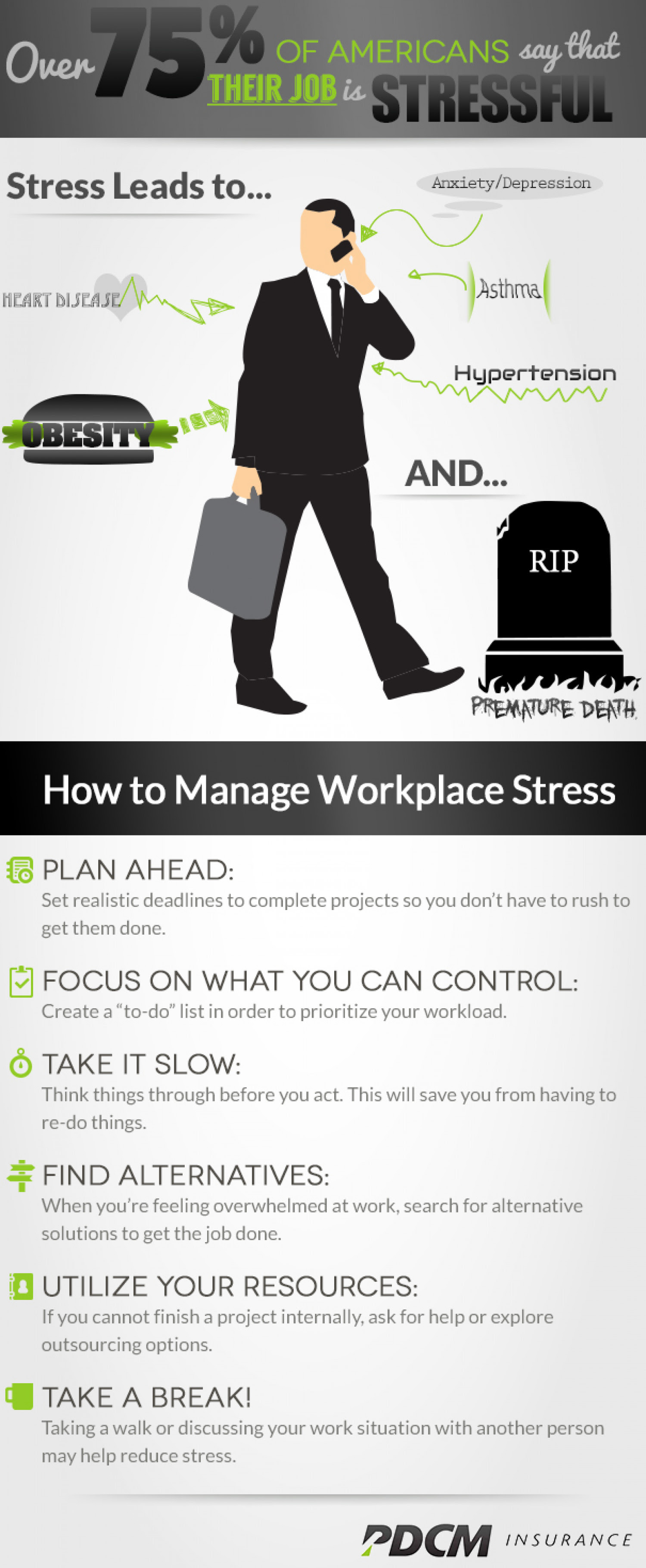 Stress Management Techniques for Workplace Stress | Visual.ly