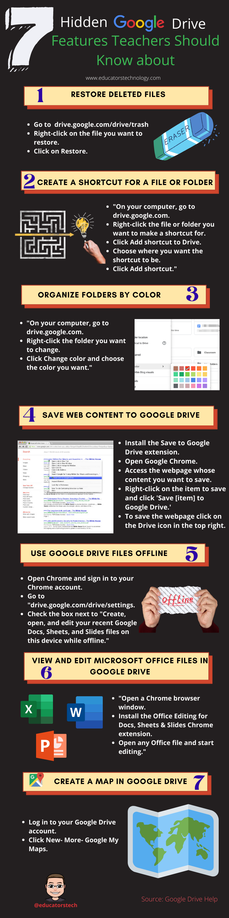 s post I am sharing with you this collection of Google Drive tips to help you make the bes 7 Hidden Google Drive Features Teachers Should Know about