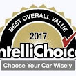 Kelly Automotive Group | Honda Wins Big: Receives Best Overall Value Popular Brand Award by IntelliChoice