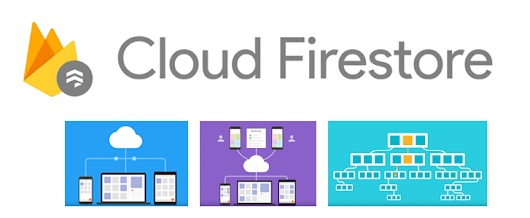 Firebase is launching Cloud Firestore, a new document database featuring realtime sync, no-hassle scaling, and offline support