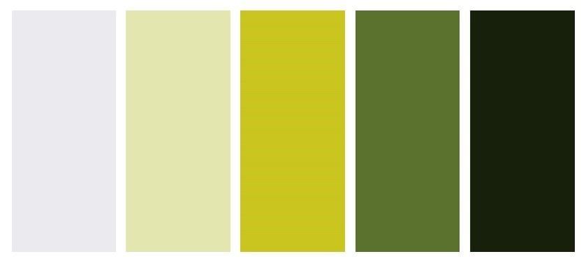 Inspirasi Populer 47 Warna Cat Lime