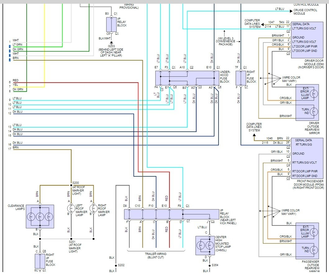 Wiring Diagram: 29 Tail Light Wiring Diagram 1995 Chevy Truck