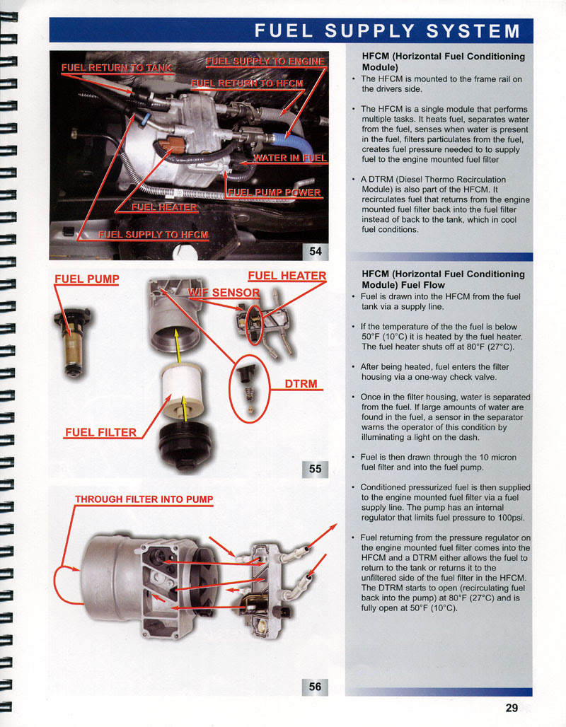 2006 Ford 6 0 Wiring Diagram