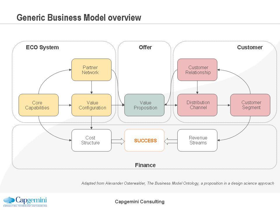 Proposal business plan sederhana