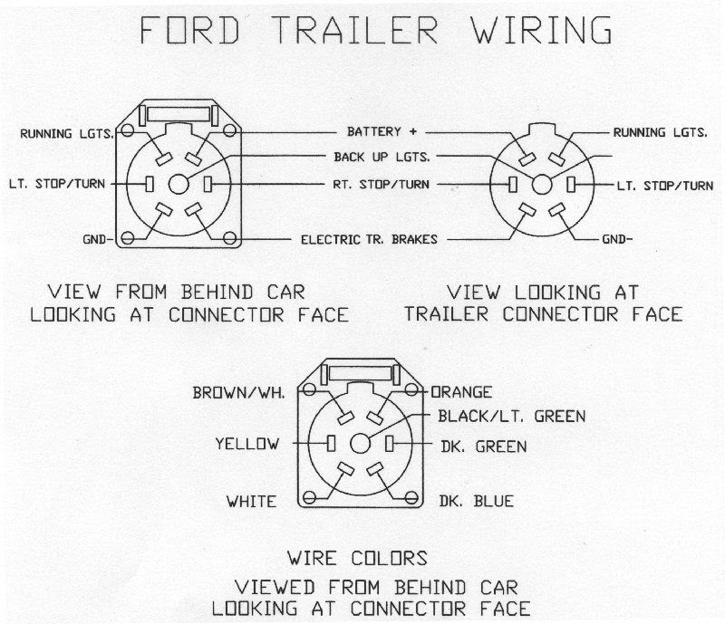 Diagram 7 Pin Trailer Wiring Diagram Ford Full Version Hd Quality Diagram Ford Wiringwiz1c Piuitaliapopoloitalianounito It