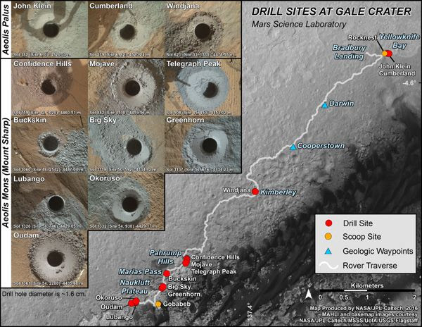 An infographic showing the 14 sites where NASA's Curiosity rover used her drill to collect rock samples since landing on Mars in 2012.