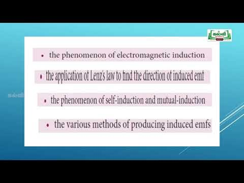 NEET  JEE Physics Electro Magnetic Induction Kalvi TV