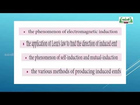NEET  JEE Physics Electro Magnetic Induction Kalvi TV