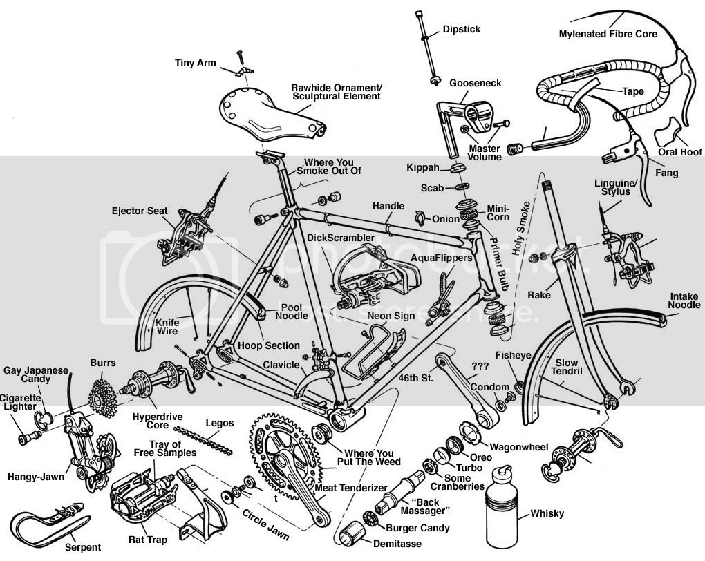 seeming verb: exploded bike diagram: humor or dada?