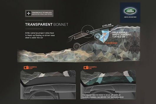 Transparent Bonnet Helps Land Rover To Navigate Rough Terrain Like No Other Car Ever - ClickMechanic