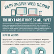 Pin by Mediatopia™ on Current Digital Trends | Pinterest