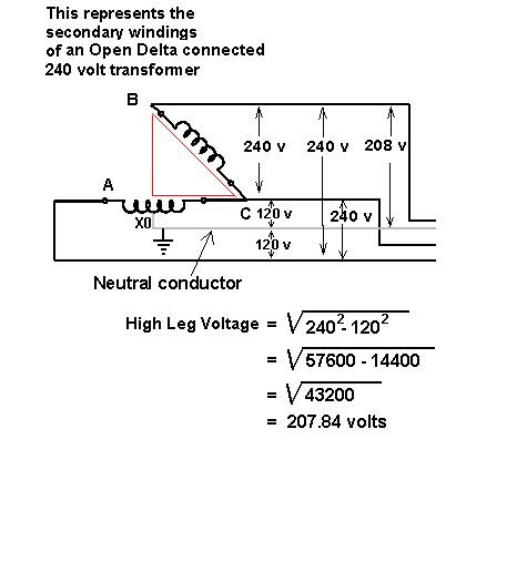 Diagram 3 Phase Open Delta Diagram Full Version Hd Quality Delta Diagram Spine Diagram Ristoranteeremo It