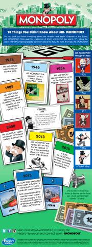 Monopoly: vintage game celebrates 81st birthday