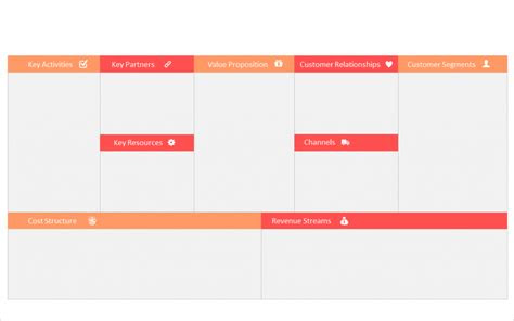 Business Canvas Powerpoint Template
