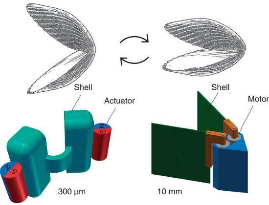 Microssubmarino para aplicações médicas