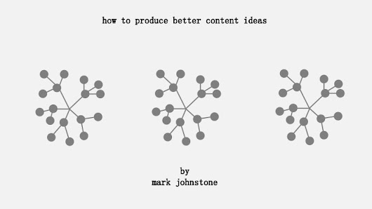 How to Produce Better Content Ideas