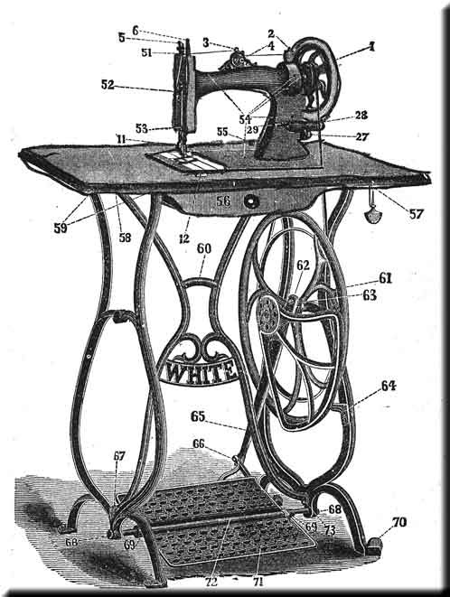 Parts Of A Treadle Sewing Machine