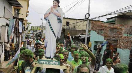 West Bengal: Trinamool Congress leading in municipal polls