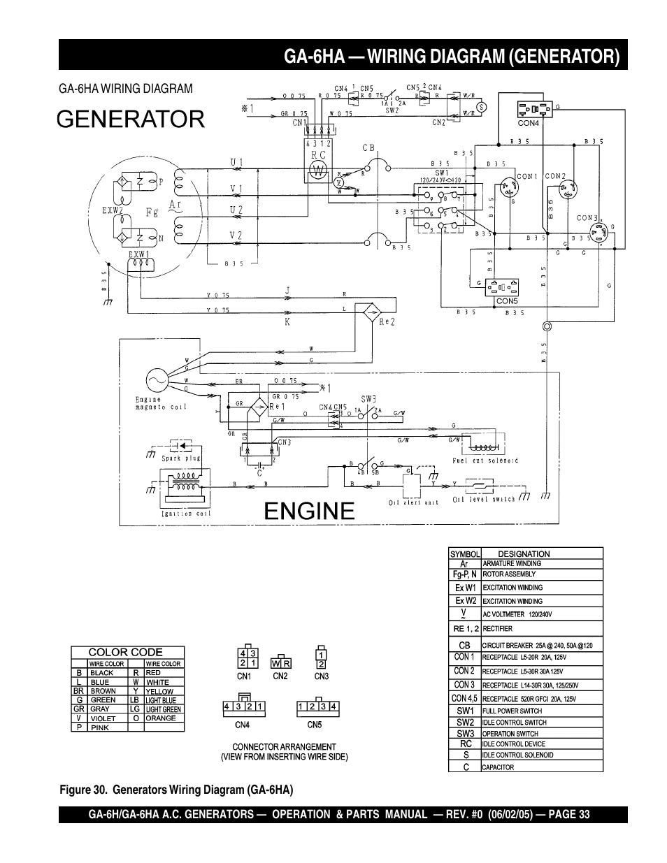 Wiring Manual PDF: 120 240v Generator Wiring Diagram