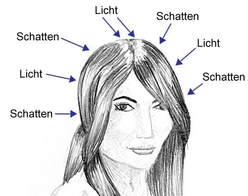 Haare Und Frisuren Zeichnen Lernen