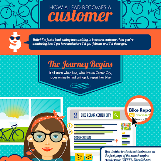 How a Lead Becomes a Customer: A Journey [Infographic]