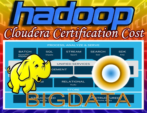 Cloudera Certification Cost