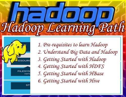 Hadoop Learning Path