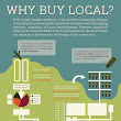 Why Buy Local? Why Not? [Infographic]