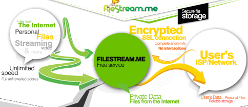 Filestream Premium Coupons Giveaway & review 2018 » TechSpree