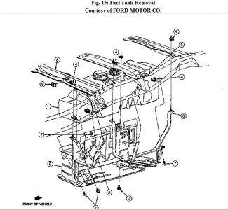 Ford Ranger Fuel Gauge Wiring - Wiring Diagram