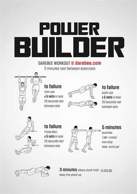 Pin by Sundowner on Body Training (With images) | Strength