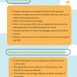 Why Is Continuing Education Required? | Visual.ly