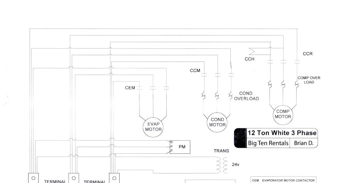 Event Wiring Diagram