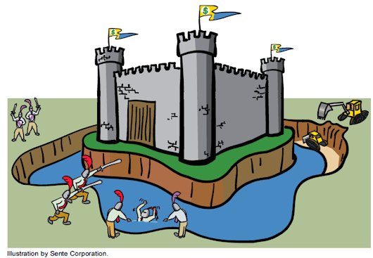 4 False Moats That Make You Make Stupid Investment Decisions