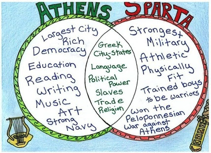 sparta and athens similarities and differences essay Life in sparta was vastly different from life in athens located in the southern part  of greece on the peloponnisos peninsula, the city-state of sparta developed a.