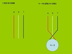 三相交流の結線