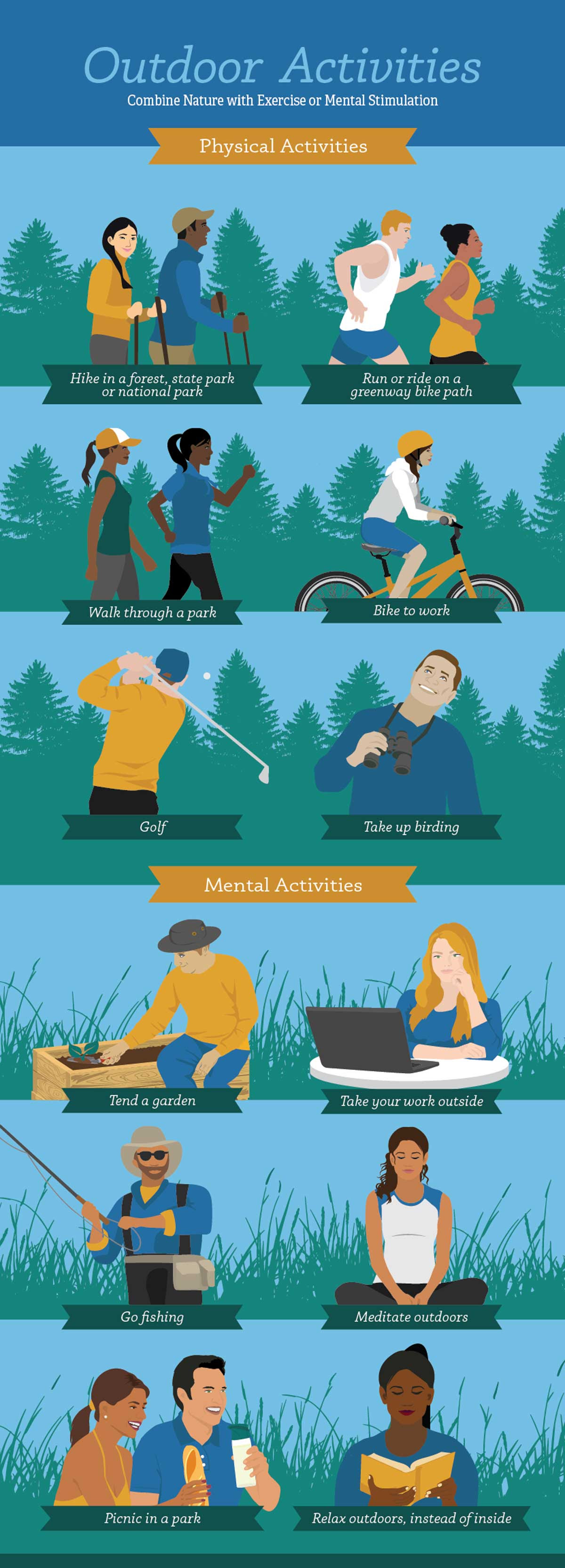 Mental Health Benefits of the Great Outdoors