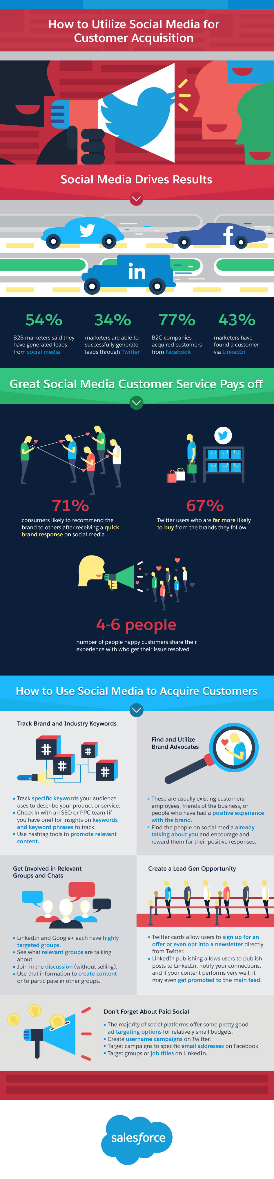 How to Utilize Social Media for Customer Acquisition - #infographic