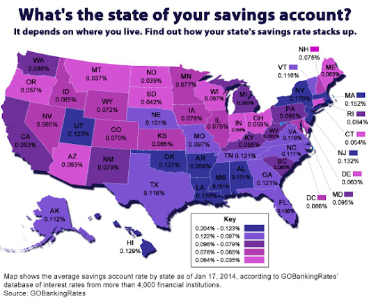 Savings Account Interest Rates Ranked by State - Best Savings Rates by State