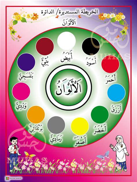 bahasa arab peta   bahasa arab