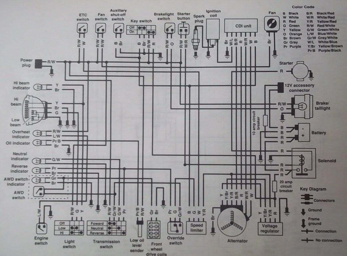 2005 Arctic Cat 400 Wiring Diagram