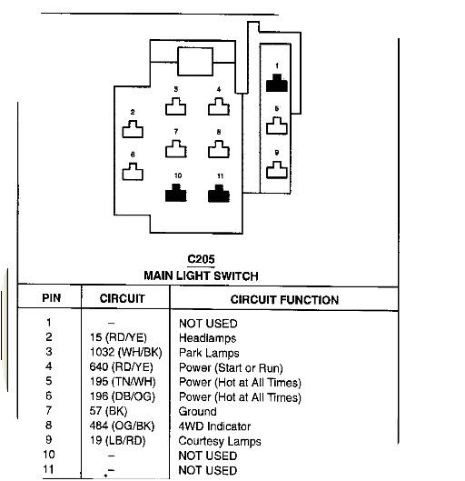 ford headlight switch wiring  wiring diagram