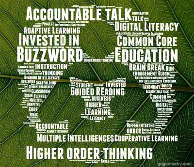 Word Cloud: Educational Buzzwords