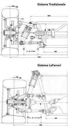Race car blueprints for Open Wheeler style, Burrows Cars