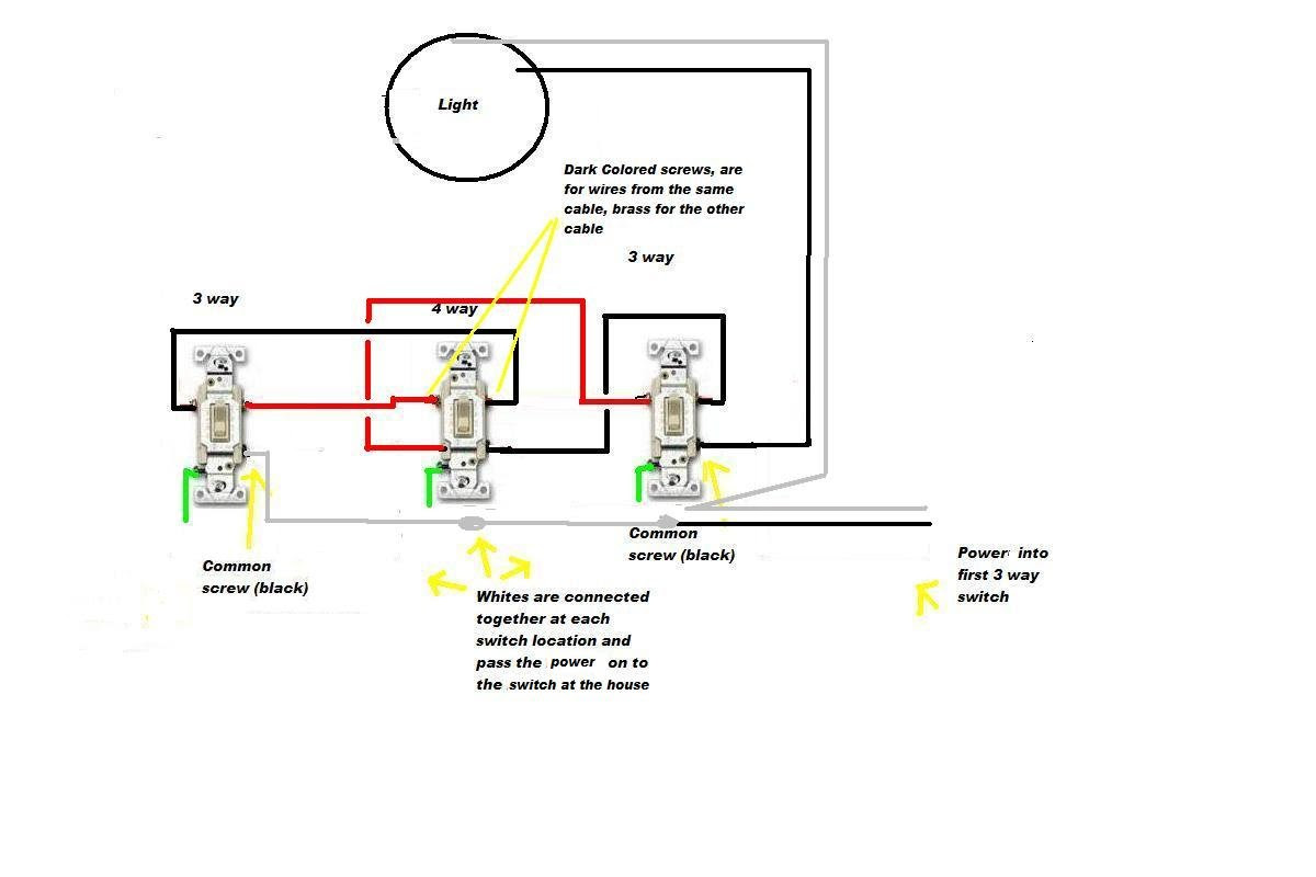 5915a 4 Switch Wiring Diagram Another Blog About Wiring Diagram Wiring Library