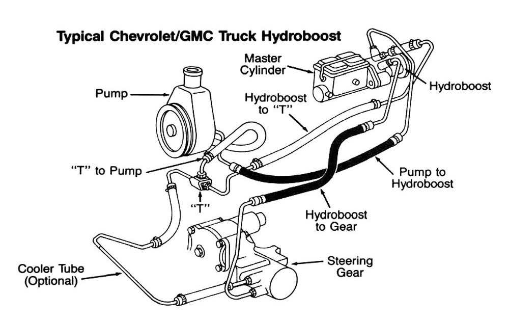 33 2006 Chevy Trailblazer Power Steering Lines Diagram