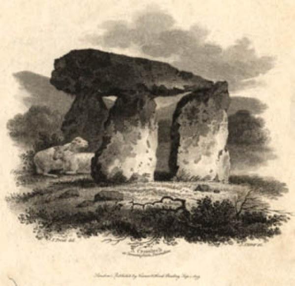 Etched on Devon's Memory: Places: D