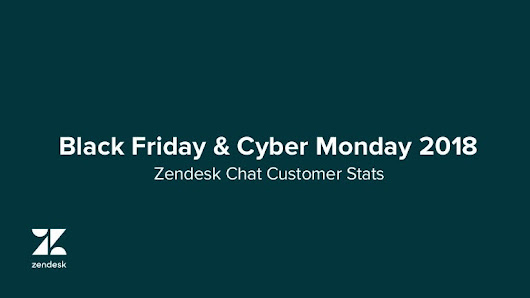 Black Friday + Cyber Monday 2018: Customer Chat Stats 2018