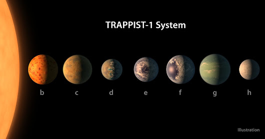 7 Earth-Size Planets Identified in Orbit Around a Dwarf Star - The New York Times