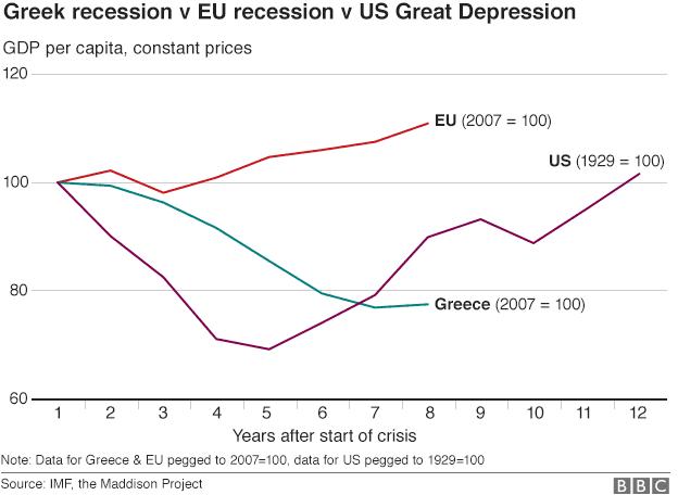 _84294705_greece_recession_gra624